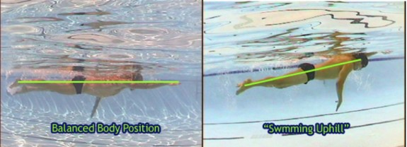 swimming-body-position