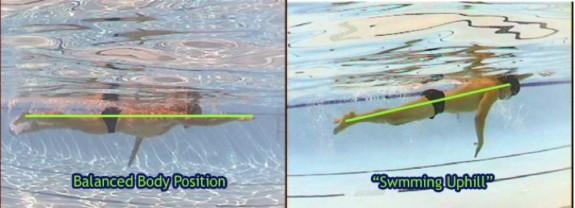 swimming-body-position